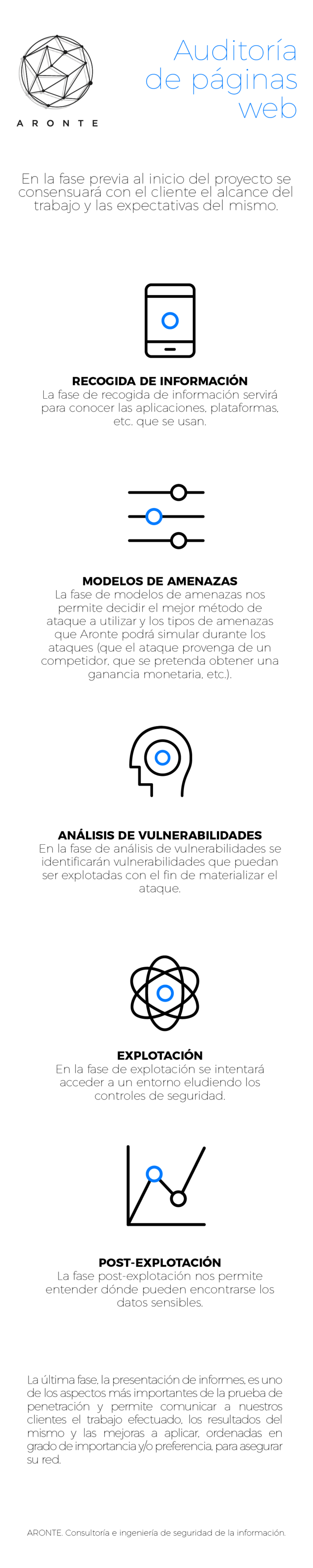 infografia_AUDITORiA_web-01